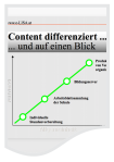 tn-publikationen-econtent-masterplan